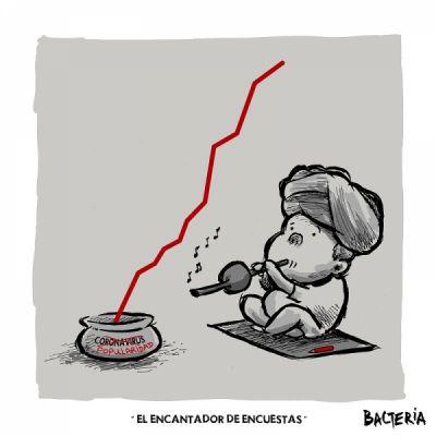 EL ENCANTADOR DE ENCUESTAS